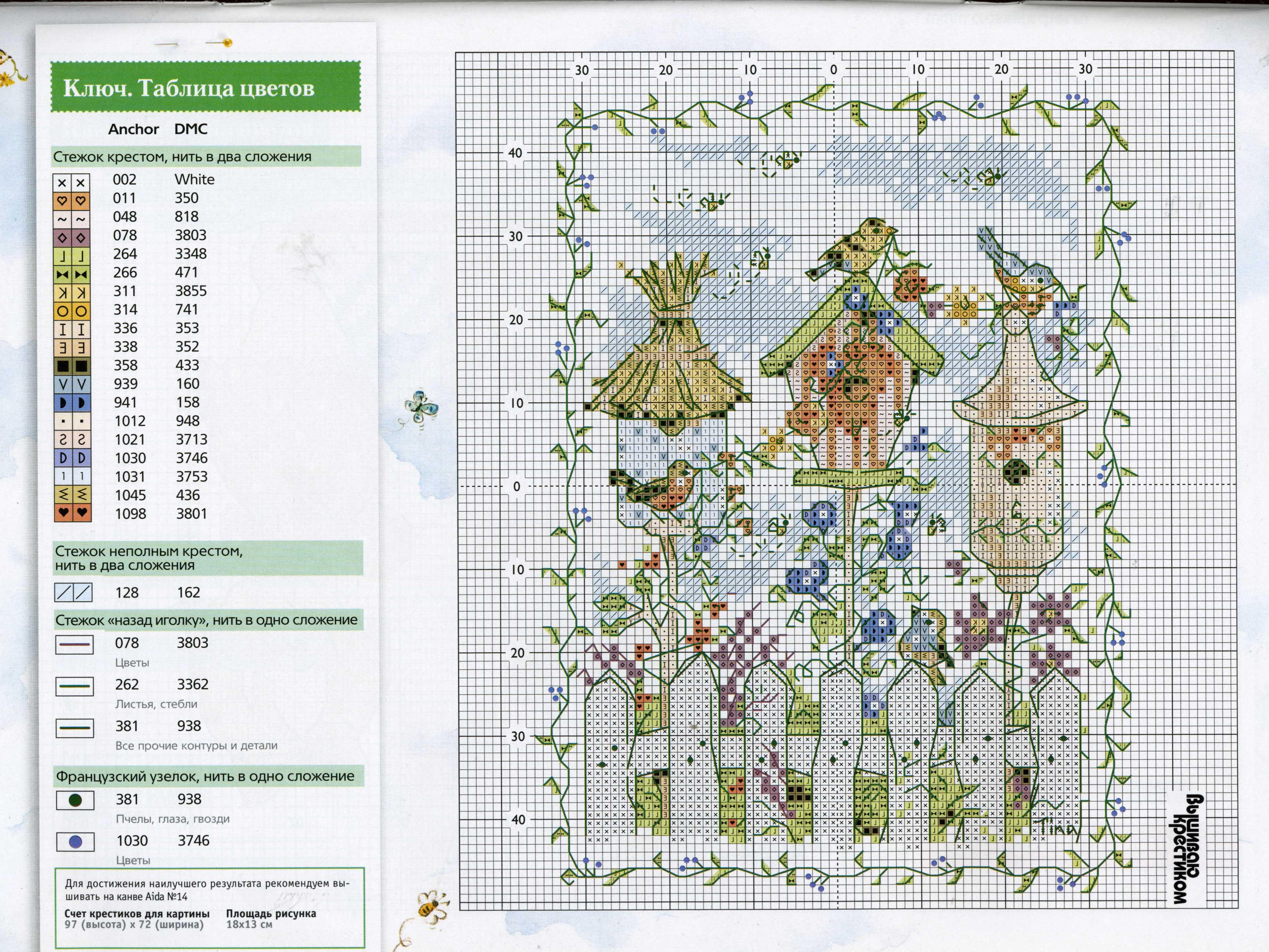 Картинки схем вышивок крестом онлайн